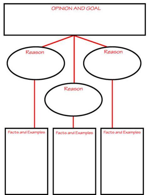 How To Write An Argumentative Essay: Topics, Outline