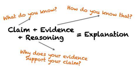 Argumentative essay ap examples